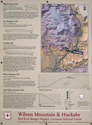 Wilson Mountain and Huckaby Trail Sign and Map